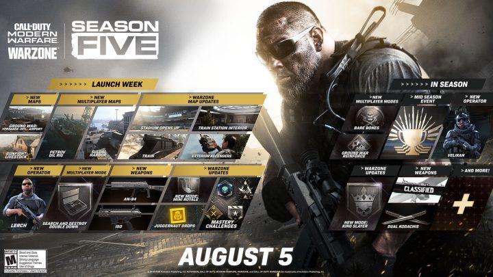 Saiba tudo sobre a 5ª temporada de Call of Duty: Modern Warfare e Warzone